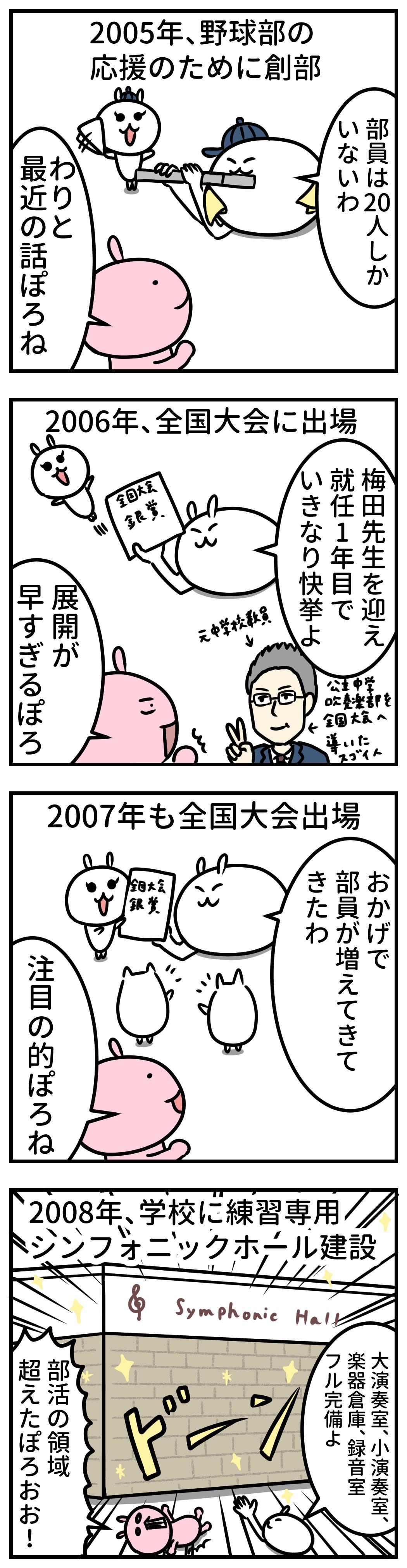 大阪桐蔭高校 吹奏楽部