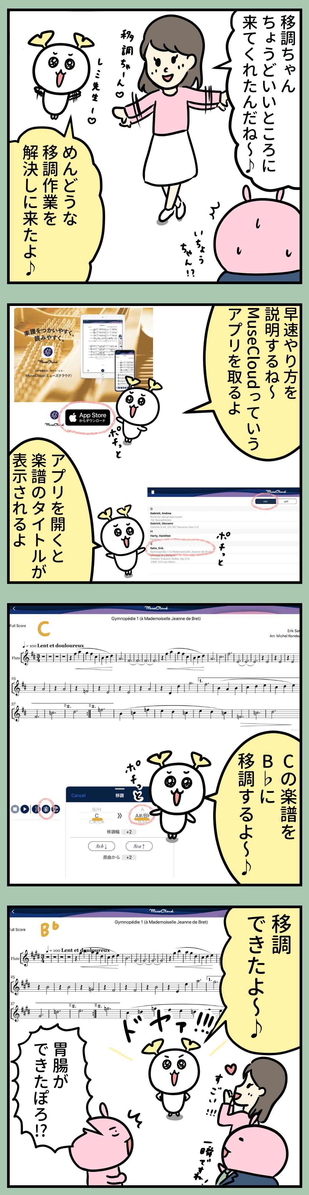 MuseCloud 使い方